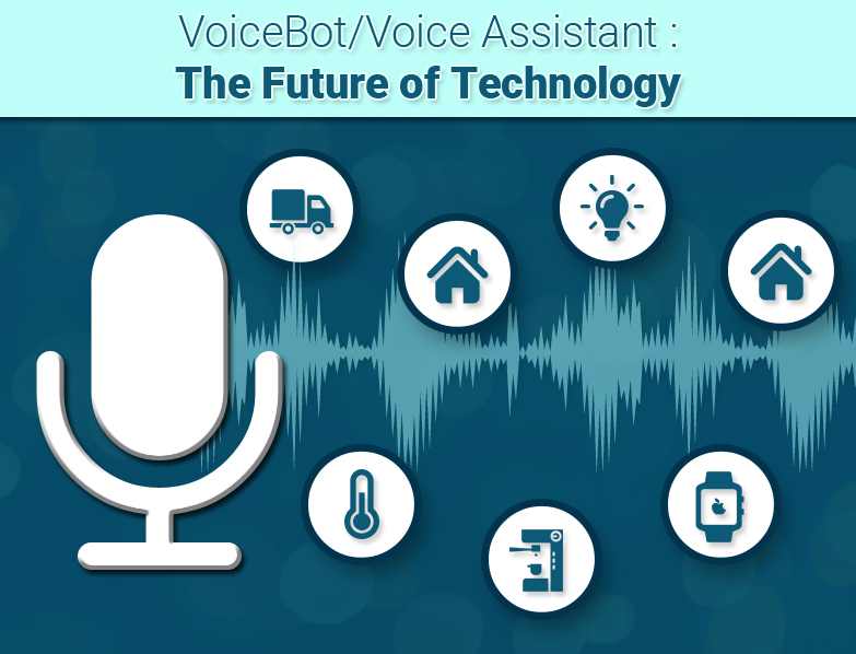 voice bot voice assistant the future technology